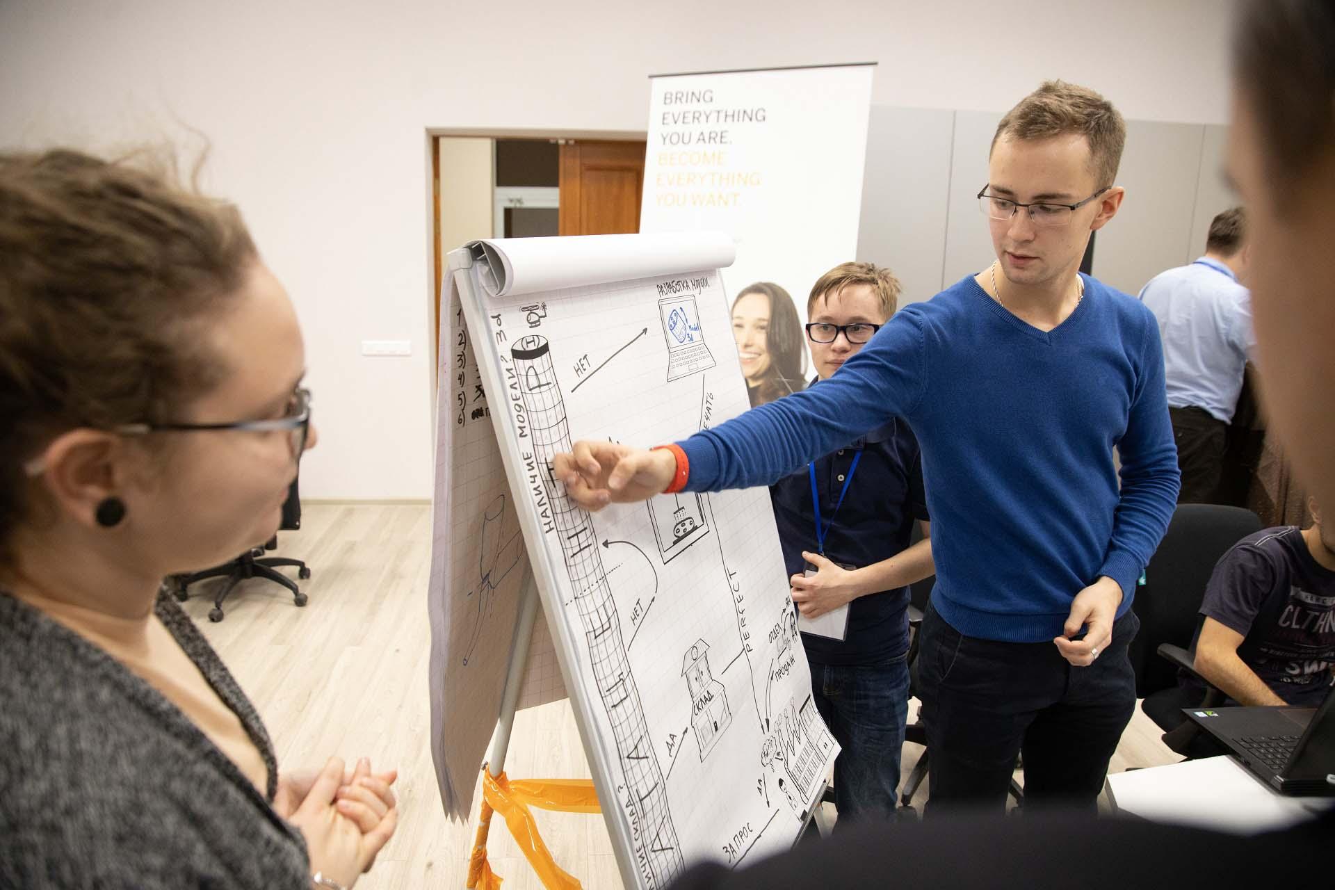 Лучшие проекты хакатона в УрФУ получат развитие при поддержке ТМК